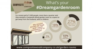 Composite Wood Company survey results copy
