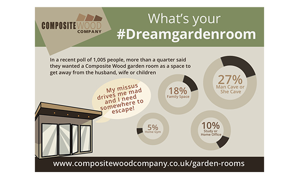 COULD A GARDEN ROOM SAVE YOUR MARRIAGE?