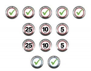 MILA310 Mila has introduced new icons to illustrate its straightforward guarantees
