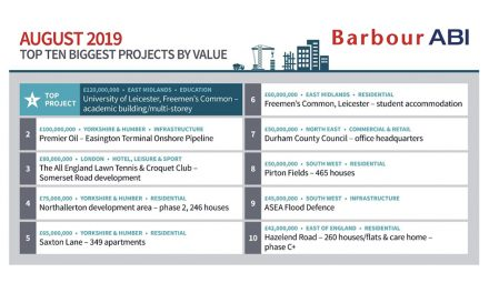 UK CONSTRUCTION CONTRACT AWARDS VALUED AT £4.9 BILLION FOR AUGUST 2019