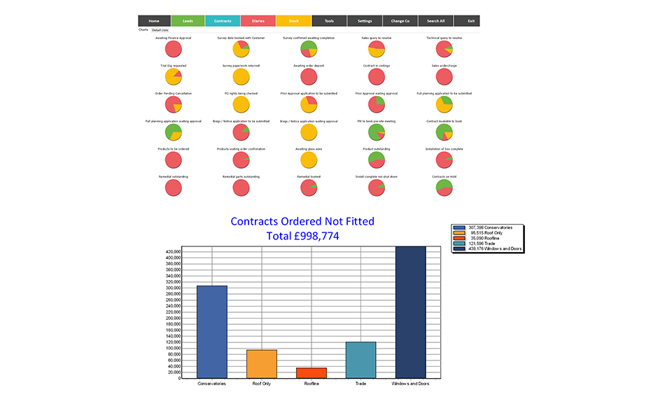 ADMINBASE EXTENDS POPULAR DASHBOARD FEATURE AND ENHANCES KPI REPORTING