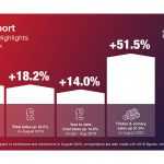 BMBI REPORTS STRONG YEAR-ON-YEAR GROWTH ACROSS THE BOARD